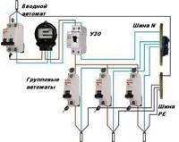 Электропроводка на даче город Ковров