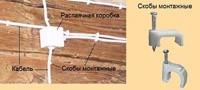 Электропроводка на даче г.Ковров